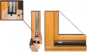 Dreifach Verglaste Fenster zweifach oder dreifachverglaste fenster welche sind die besten